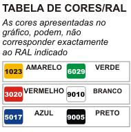 tabela de Rales